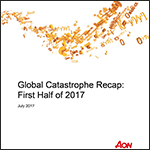 Global Catastrophe Recap